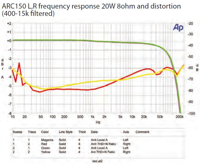 ARC Ref150 frequency response